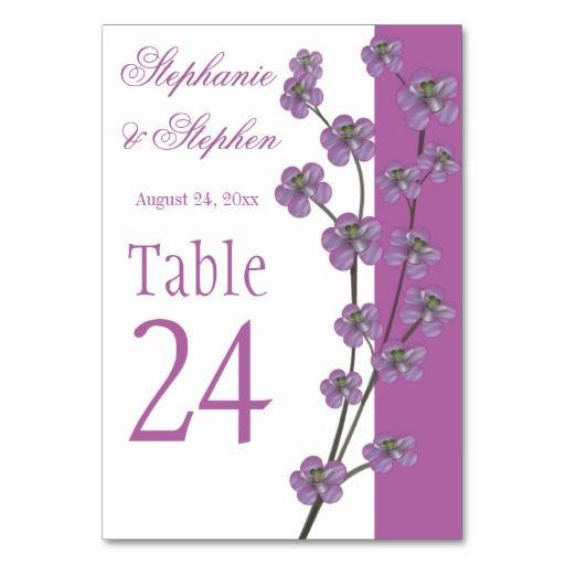 12.1-TableNumbers